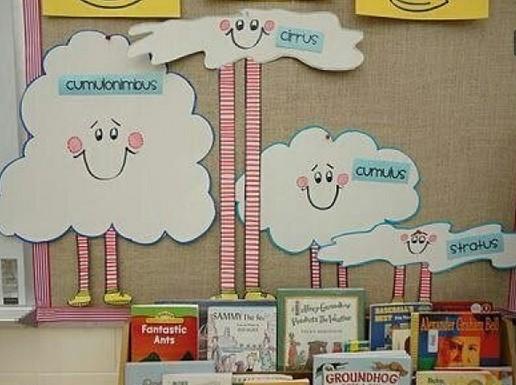 美国小学教室-科学教展板-云的类型图片