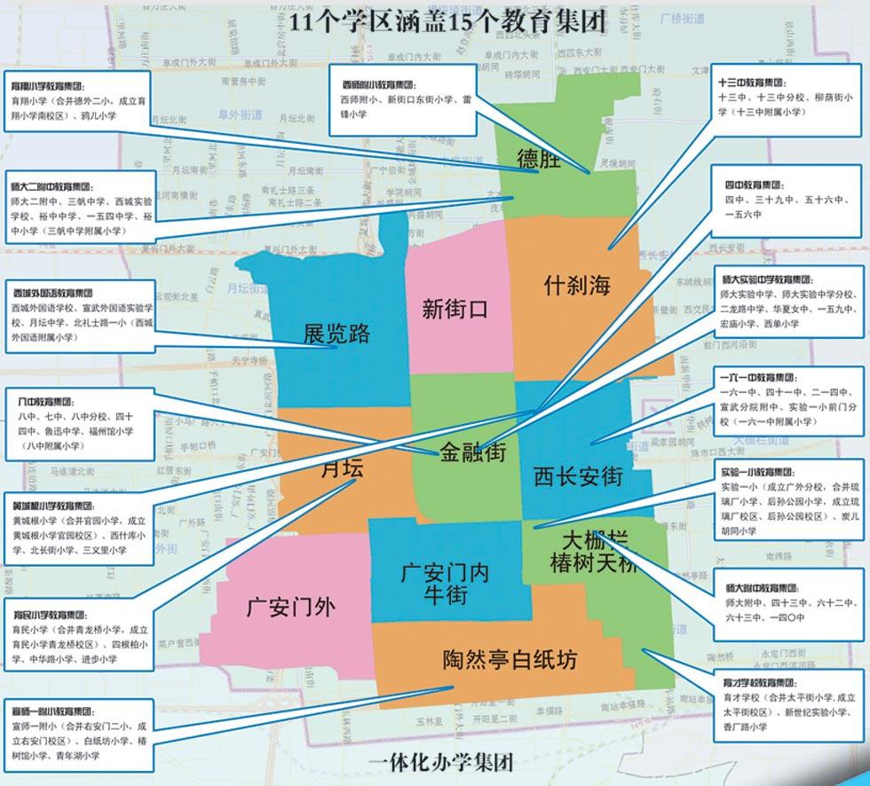 西城区新教育地图 11个学区涵盖15个教育集团--教育