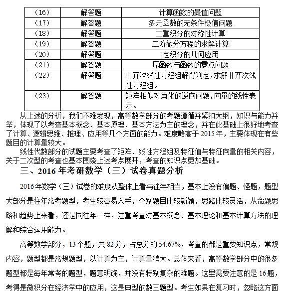 2016年考研数学真题说明与考点漫衍(责编保举:数学试题jxfudao.com/xuesheng)
