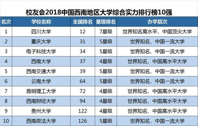 2018全球 排行榜_2018年全球最佳大学排行榜出炉