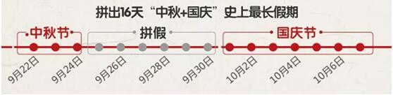 中秋国庆拼出16天史上最长假期中长线游需求旺盛