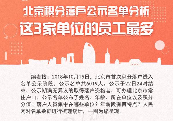 图解:北京积分落户分析,这3家单位的员工最多