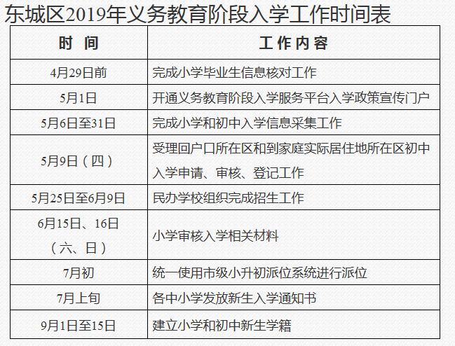 北京市东城区2019年义务教育阶段入学工作实施细则发布