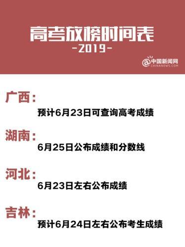 10余省份公布2019高考放榜时间表 6月下旬可查分图片 21216 374x500