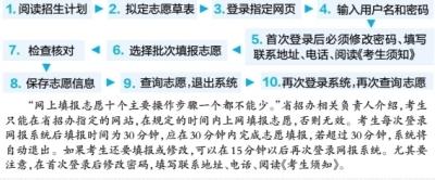 湖北省高考网上填报志愿十个主要操作步骤一个都不能少