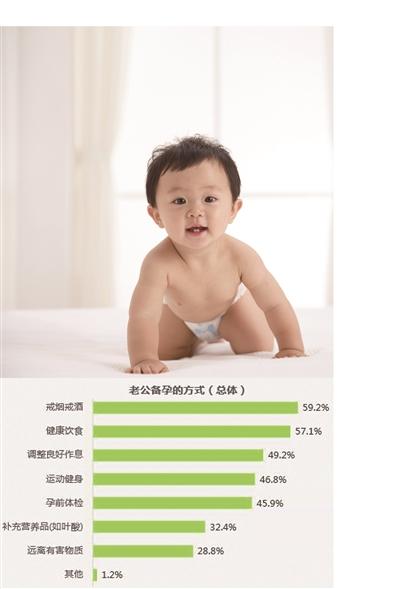 """近5成宝妈养二胎养得更""""精细"""""""