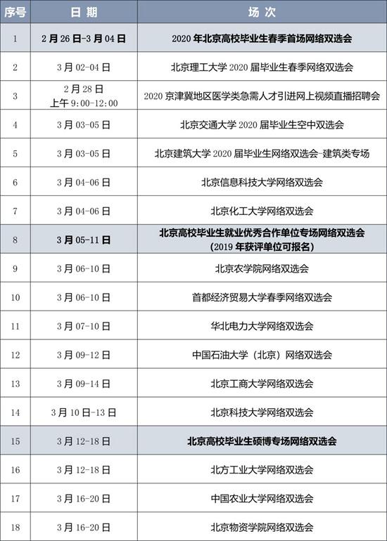 北京简化高校毕业生就业手续鼓励网签协议