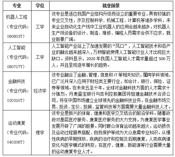 北京吉利学院新增人工智能等四个本科专业