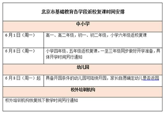 北京中小学幼儿园返校工作如何安排?九问九答详解