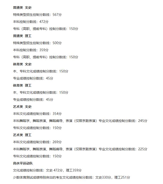 2020辽宁高考分数线公布:本科文史472 理工359