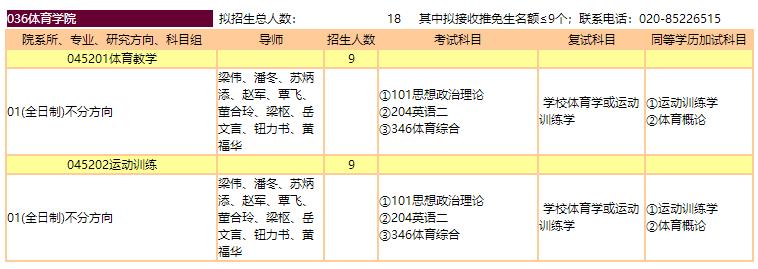 苏炳添要招研究生了!暨南大学公布硕士招生目录