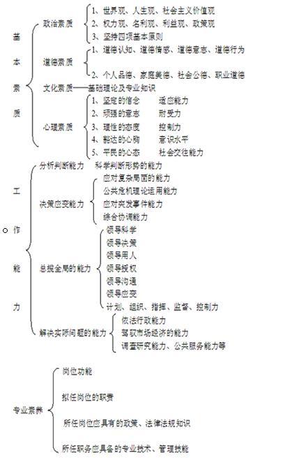 电路 电路图 电子 原理图 409_658 竖版 竖屏